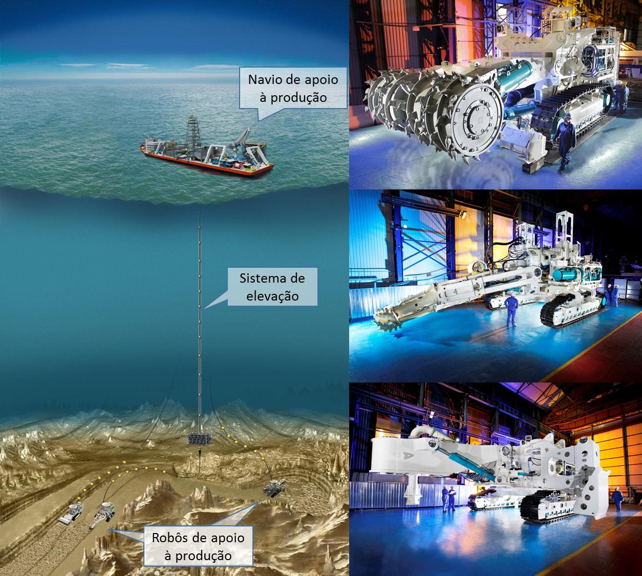 Esquema e protótipos para a mineração em mar profundo.